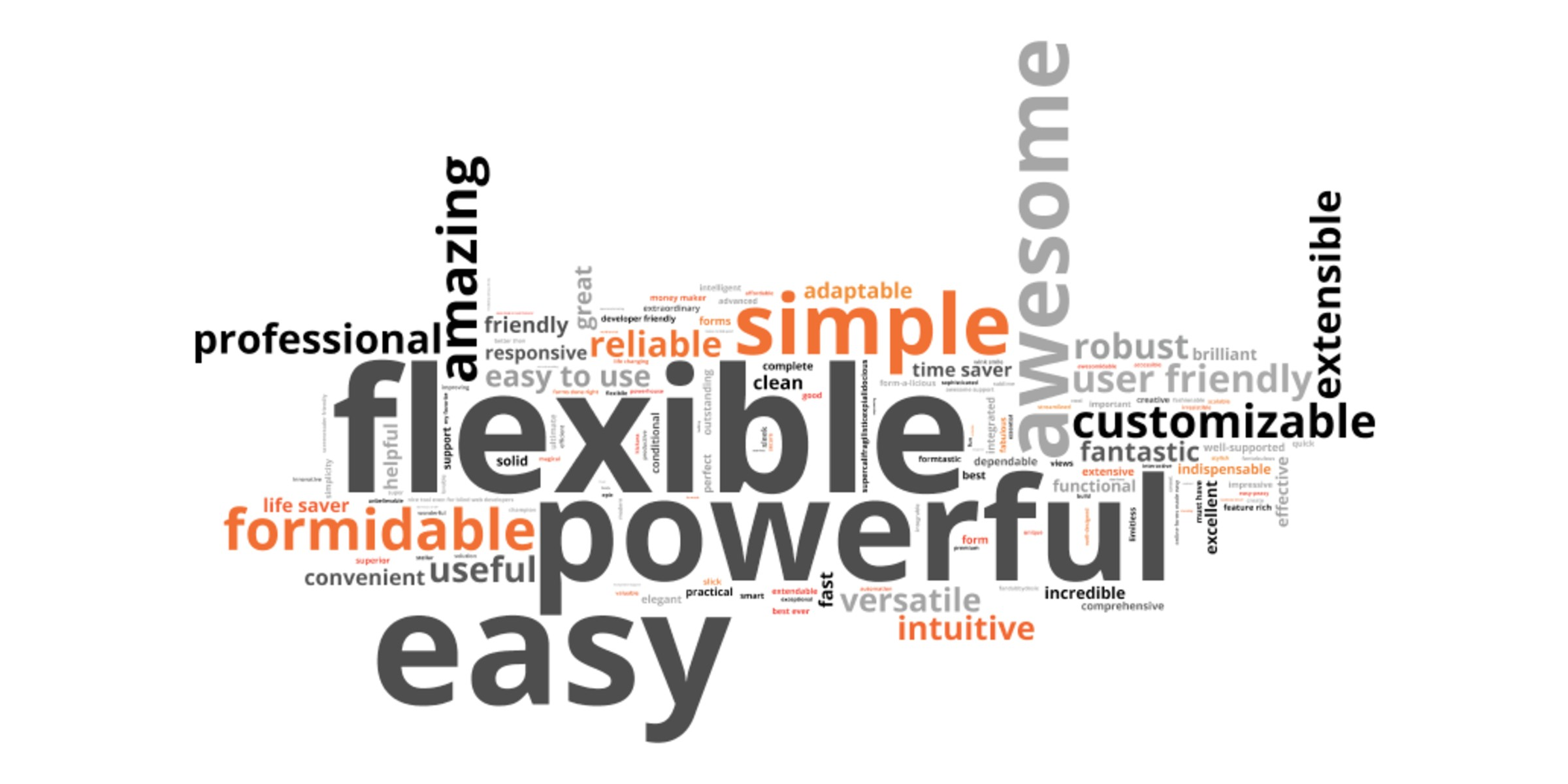 Formidable Forms Word Cloud Formidable Forms