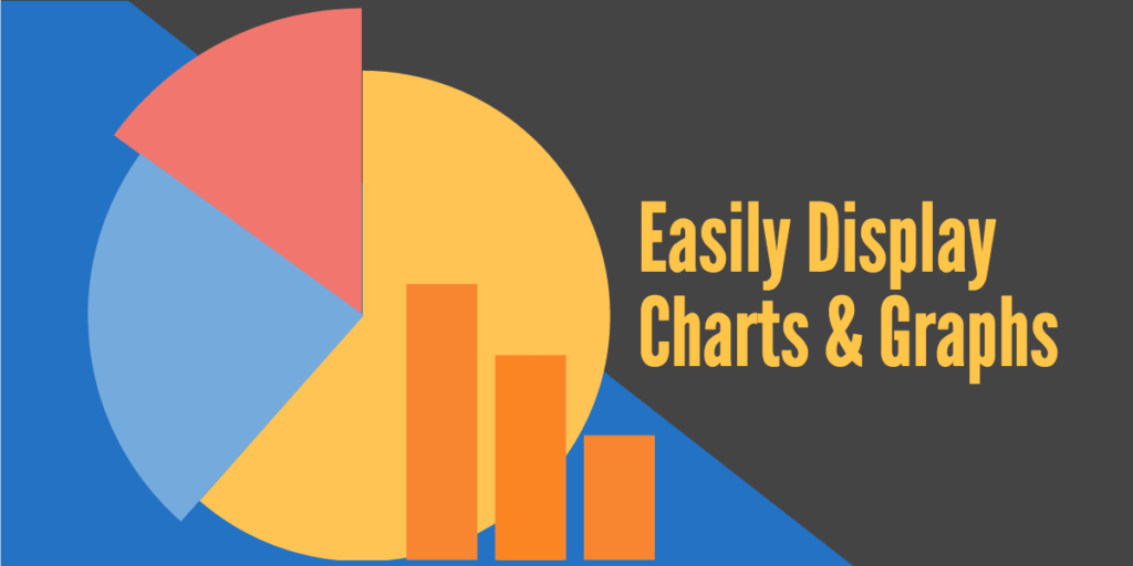 Easily Display WordPress Charts and Graphs without a WordPress chart Plugin