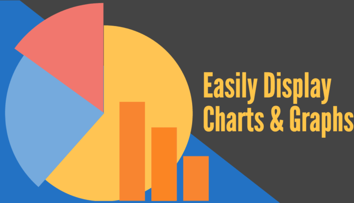 How to Create Charts and Graphs from your WordPress Forms