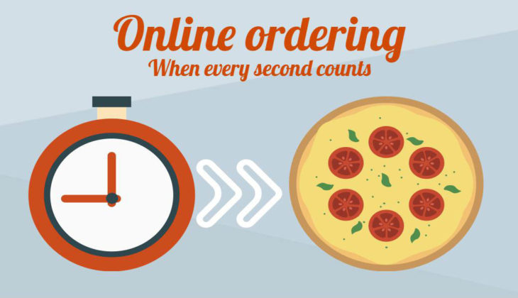 How to Make a Pizza Order Form in WordPress