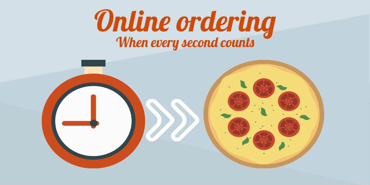 How To Make A Pizza Order Form In Wordpress - Formidable Forms