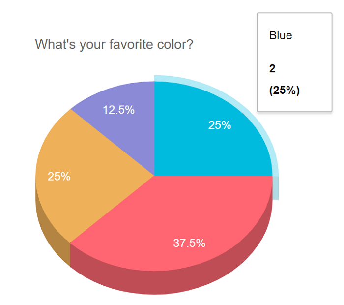 Survey example that displays the results of other users.