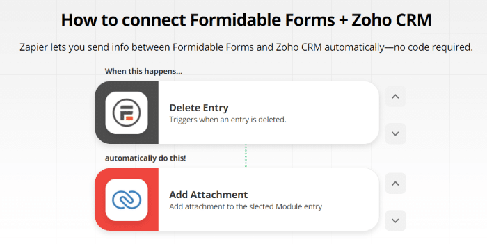 Connecting WordPress with Zoho CRM